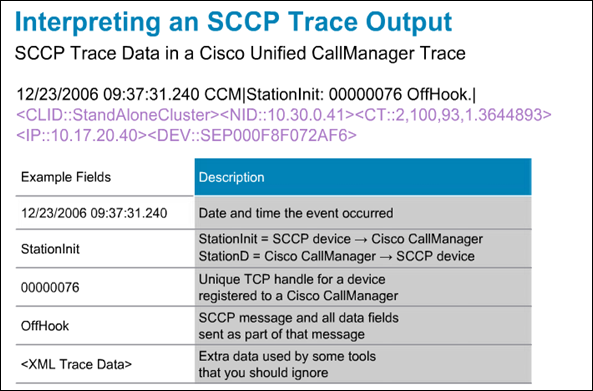 Trace%20SCCP%20Output