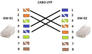 cabo_cross_e1