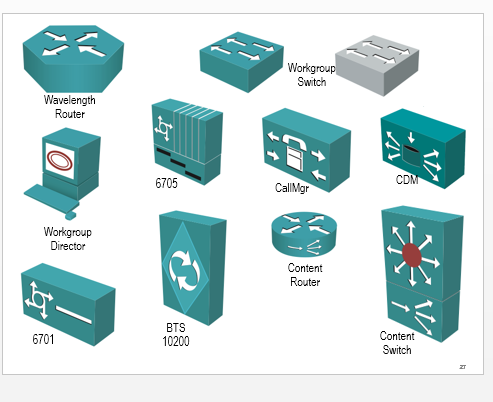 cisco icons library 11684 the cisco learning network